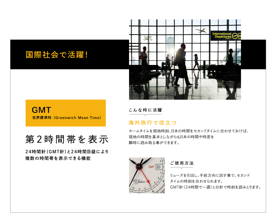 GMT機能。第二時間帯を表示。